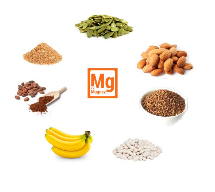 produkty żywieniowe bogate w magnez