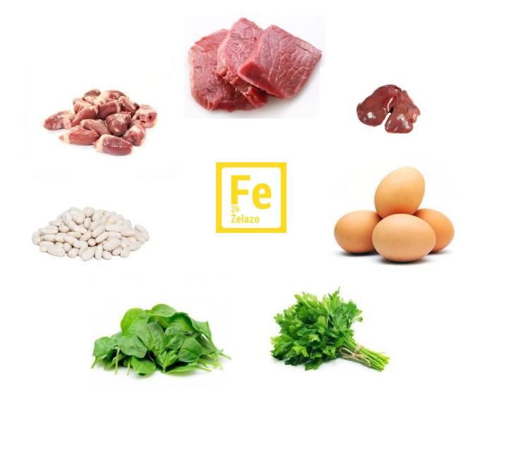 produkty żywieniowe bogate w żelazo